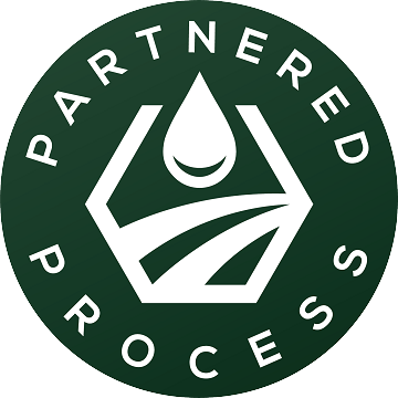 Partnered Process: Exhibiting at the White Label Expo US